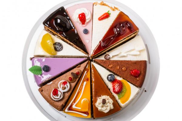 Οδηγίες επιτυχίας ενός Κέικ!